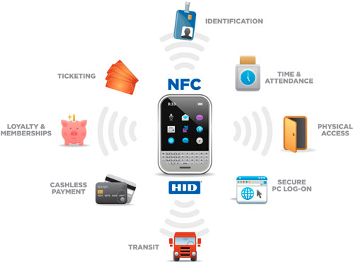 Is it practical to create a PCB antenna for NFC? - Technical