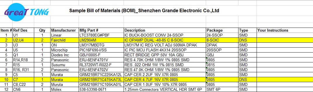 Sample Bill of Materials (BOM)_Shenzhen Grande Electronic